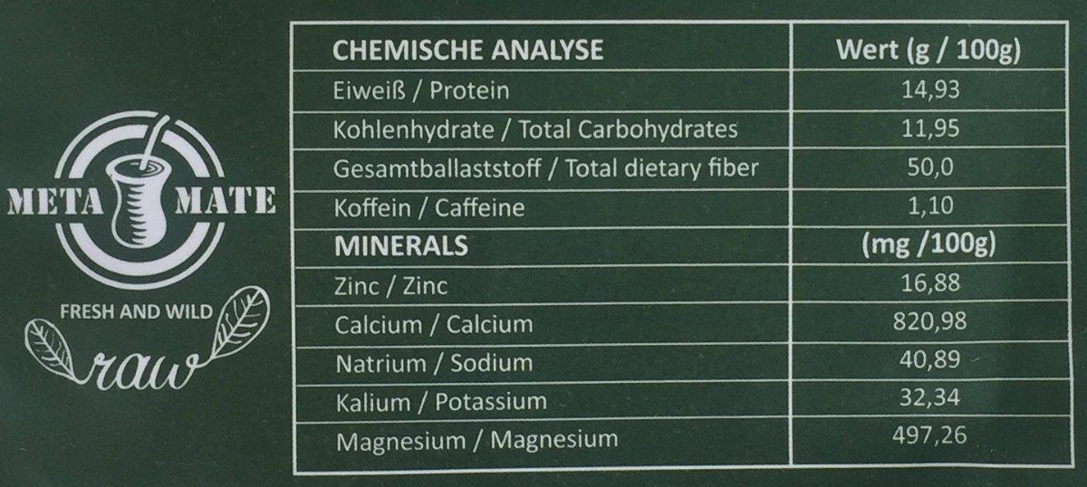 Mate Minerals